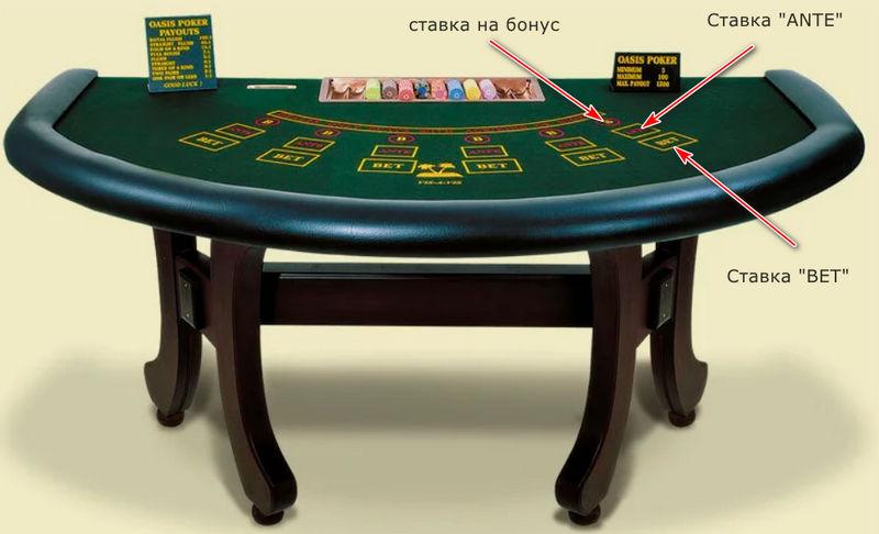 Стол для игры в оазис покер в казино